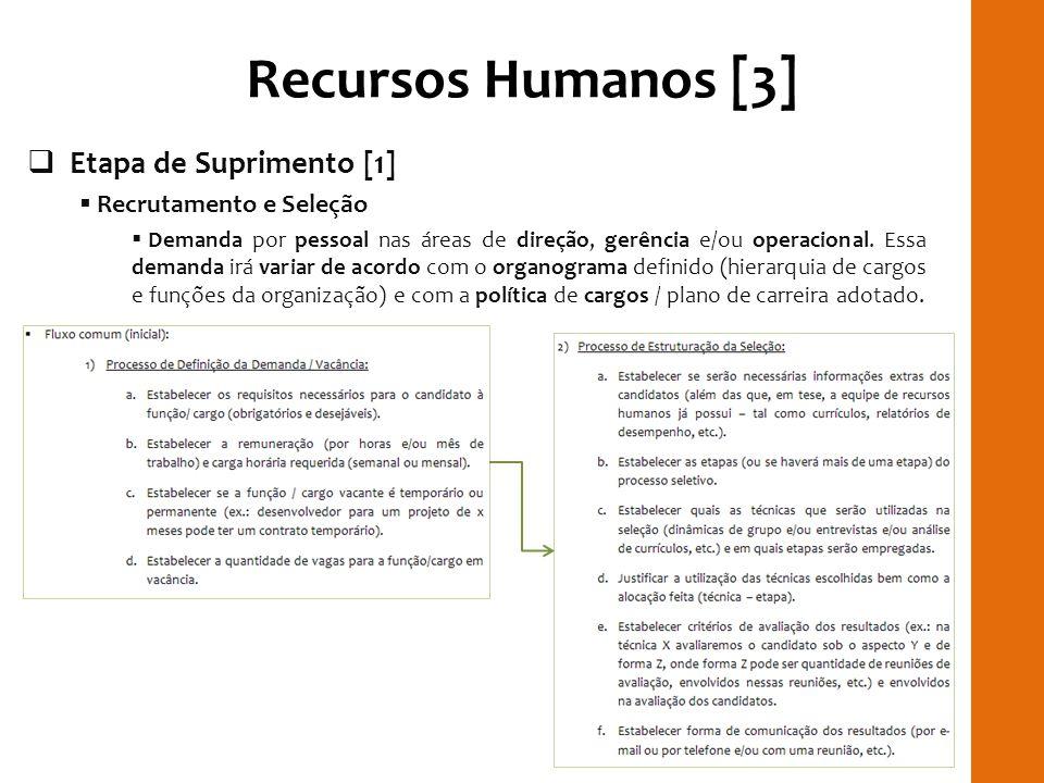 Recursos Humanos [3] RILAY Etapa de Suprimento [1]